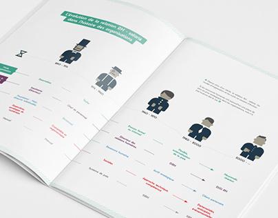 Trexia Brochure