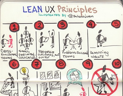 Lean UX Principles