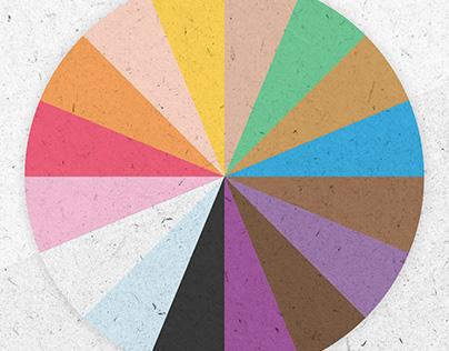 Wheel of Inclusivity