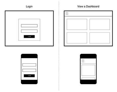 Design Pattern Wireframes