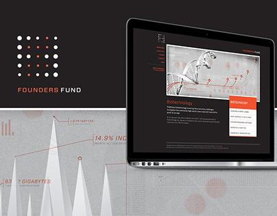 Founder's Fund