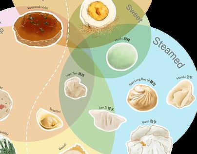 Culinary Map of Dumplings