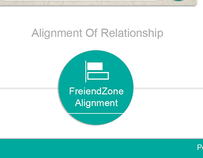 Alignment of Relationship