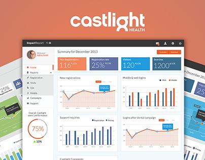 Benefit Leader Dashboard- User Interface Design
