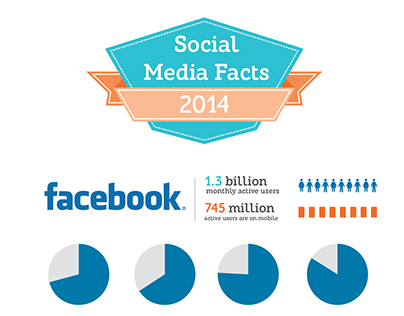 Social Media Facts - InfoGraphic