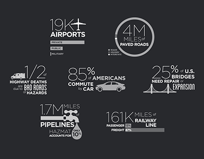 Transportation Infrastructure Infographics