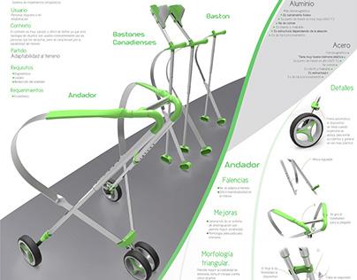 Iqa - Sistema de implementos ortopédicos.