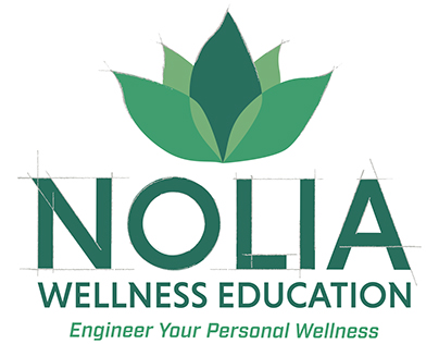 Nolia Wellness Education Logo