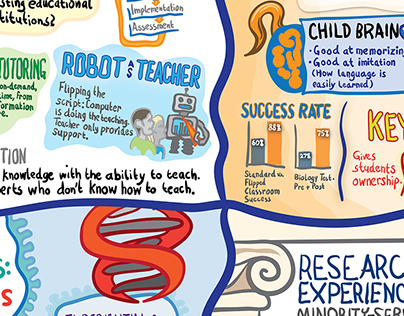 NSF STEM Education Conference Infographic