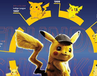 Pikachu. From fighter to detective | Poster
