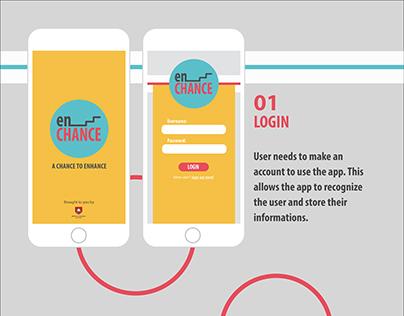EnChance App Interface Design