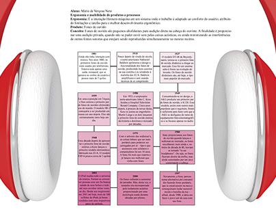 Prancha de projeto sobre Ergonomia