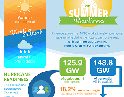 MISO Summer Readiness Infographic