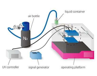 Scientific Illustration - Engineering