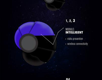 Futuristic Protection: Helmet Prototype