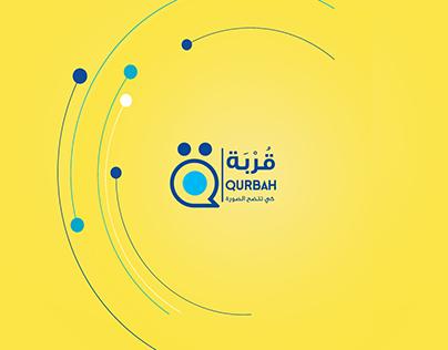 Qurbah Articles thumbnails