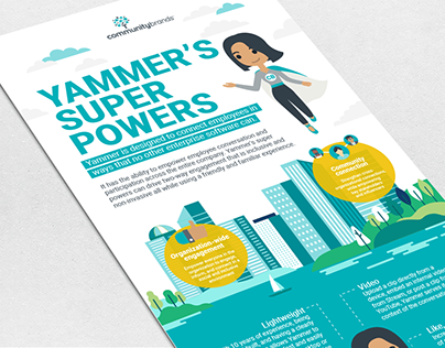 Yammer Infographic