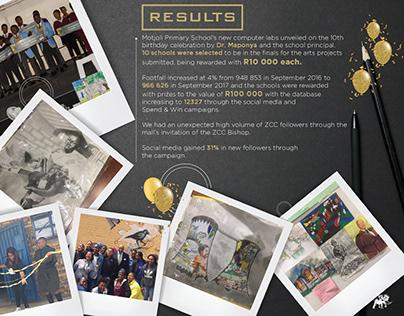 Maponya Mall Community 10th Birthday Case Study