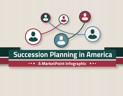 Succesion Planning in America - Infographic