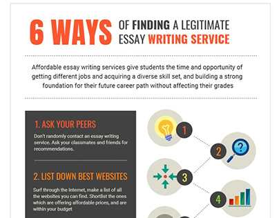 Finding A Suitable Essay Writing Service