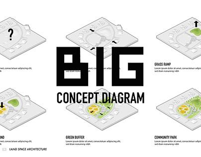 BIG Concept Diagrams in Landscape Architecture