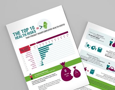 Infographics Flier