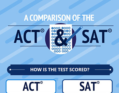 A Comparison of the ACT and SAT