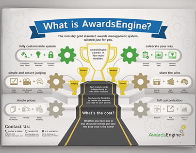 AwardsEngine Infographic