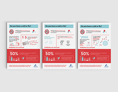 Antibiotic Resistance Poster Set