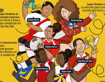 Infografía- Voley peruano