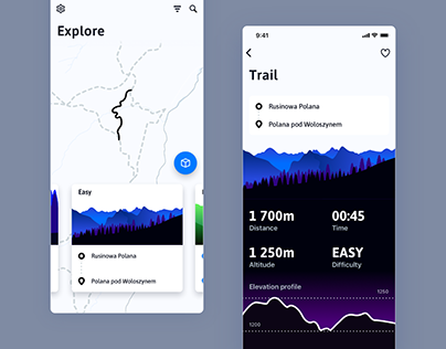 Hiked app case study