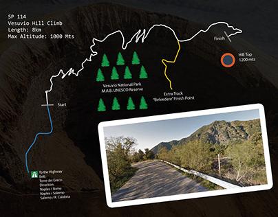 Vesuvio Hill Climb - Concept