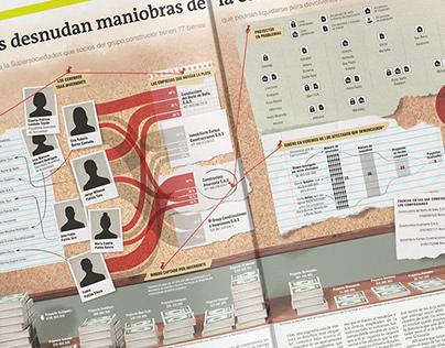 El entramado de la estafa: infografía