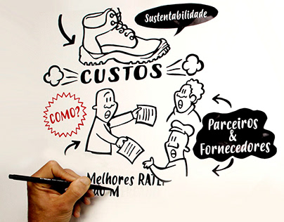 GRAPHIC RECORDING ON VIDEO