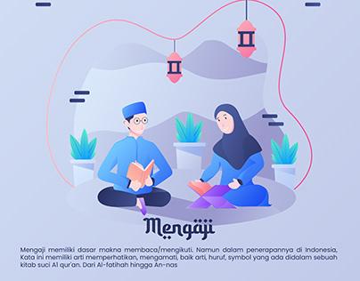 Reciting Al-Qur'an