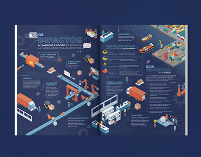 infográfico | infographic | indústria covid-19