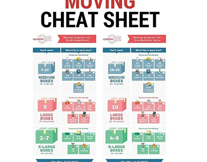 Latest Cheat Sheets To Hire A Moving Company