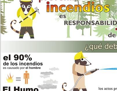 Identidad Ministerio de Ecología R.N.y T.