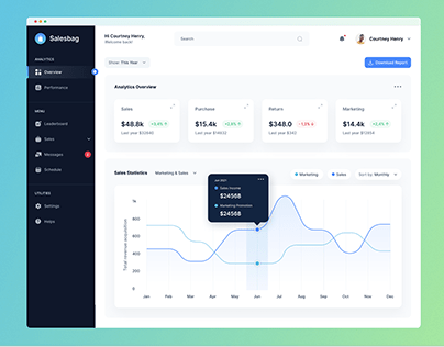 Sales Analytics Dashboard - Overview Page