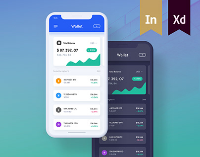 AXNET. — Cryptocurrency Fiat Exchange & Wallet