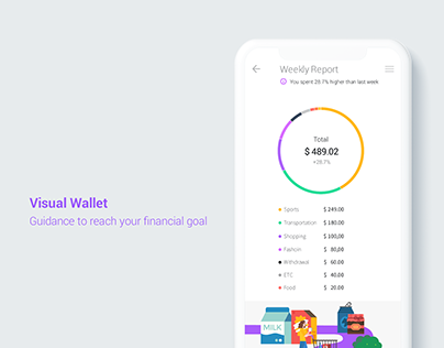 Visual Wallet App Design
