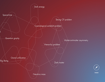 Theories of Everything, Mapped