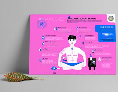 Science'o'scope Infographics - Naukoskop