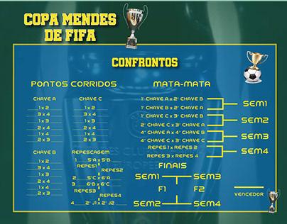 COPA MENDES de FIFA