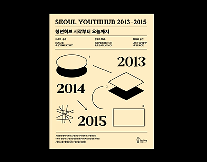 Seoul Youthhub 2013-2015 Annual report