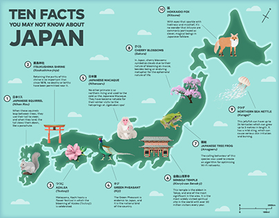 Ten facts you may not know about Japan