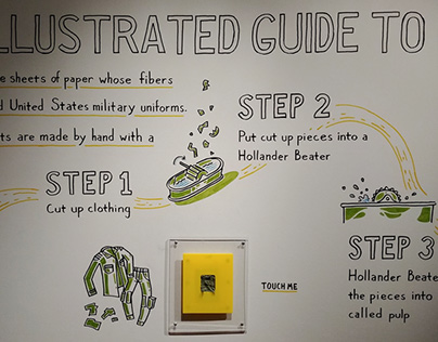 Portland Art Museum Installation Illustration