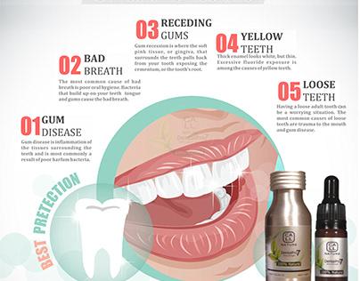 Dental Pro 7 Order