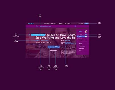 UX + UI for MOOVIBO