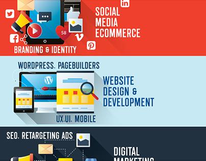 MRDZYN Full Service Digital Agency - Branding